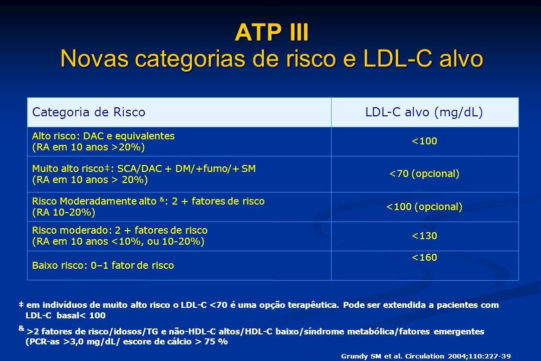 ATP III Novas categorias de risco e LDL-C alvo