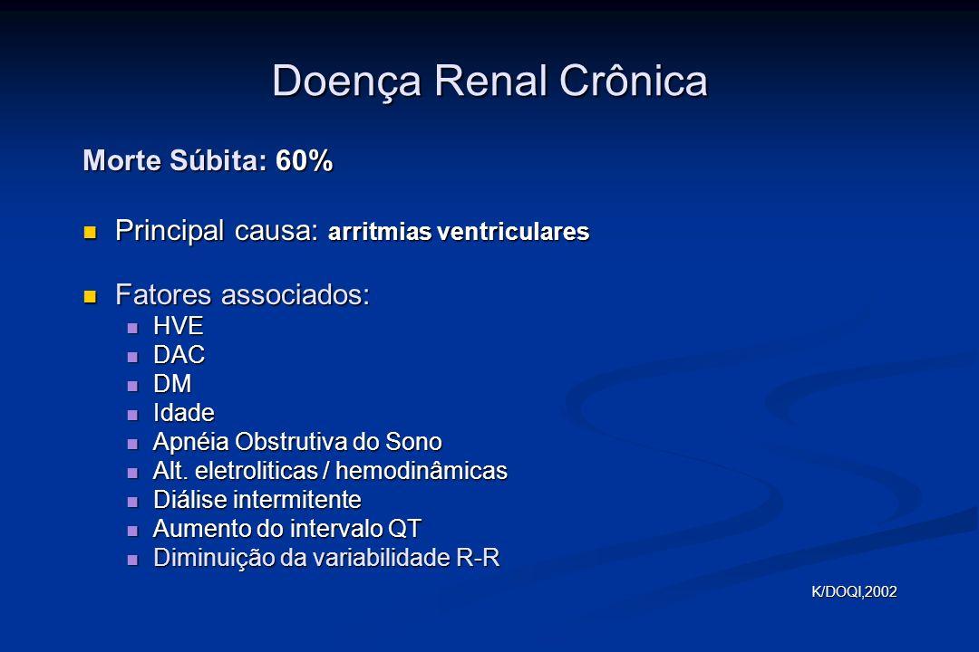 Doença Renal Crônica Morte Súbita: 60%