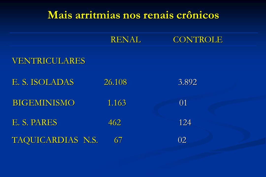 Mais arritmias nos renais crônicos