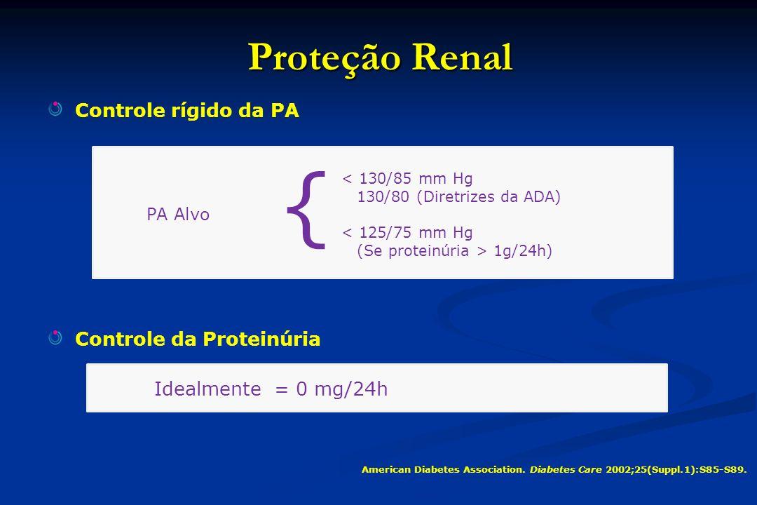 { Proteção Renal Controle rígido da PA Controle da Proteinúria