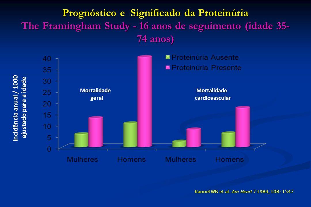 Prognóstico e Significado da Proteinúria The Framingham Study - 16 anos de seguimento (idade 35-74 anos)