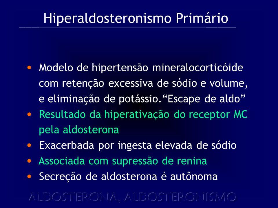 Hiperaldosteronismo Primário