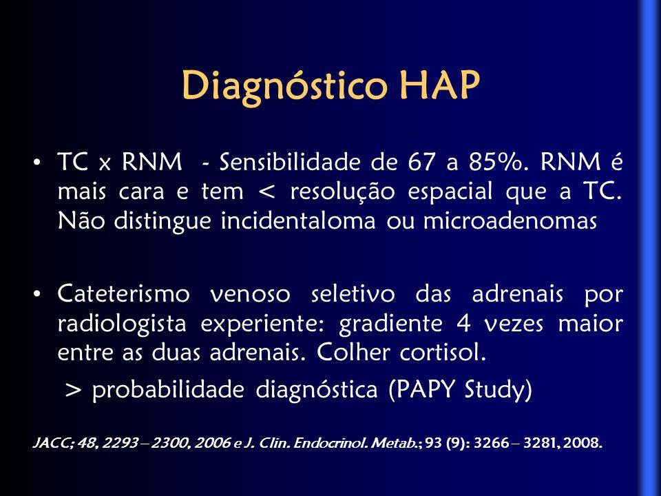 Diagnóstico HAP