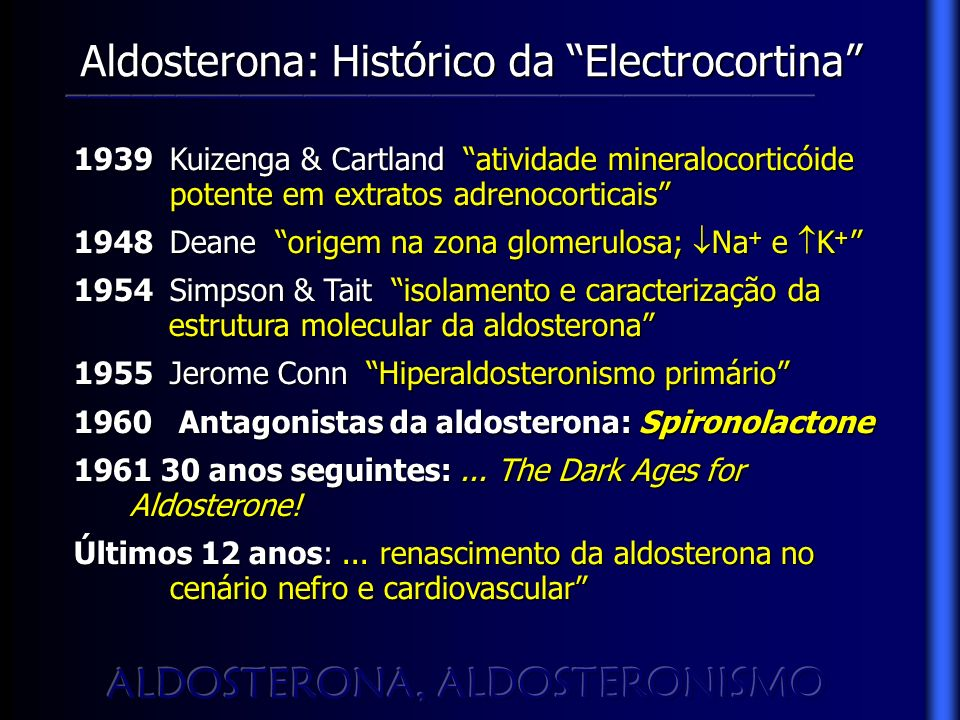Aldosterona: Histórico da Electrocortina