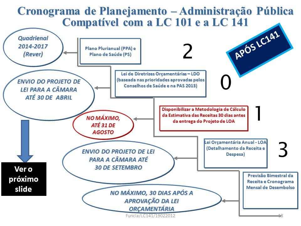 2 1 3 Cronograma de Planejamento – Administração Pública