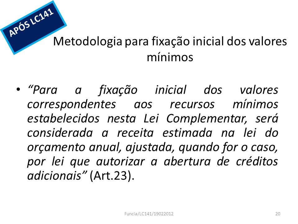 Metodologia para fixação inicial dos valores mínimos