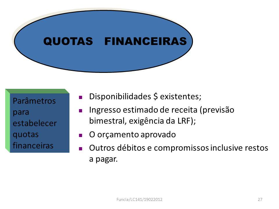QUOTAS FINANCEIRAS Disponibilidades $ existentes;