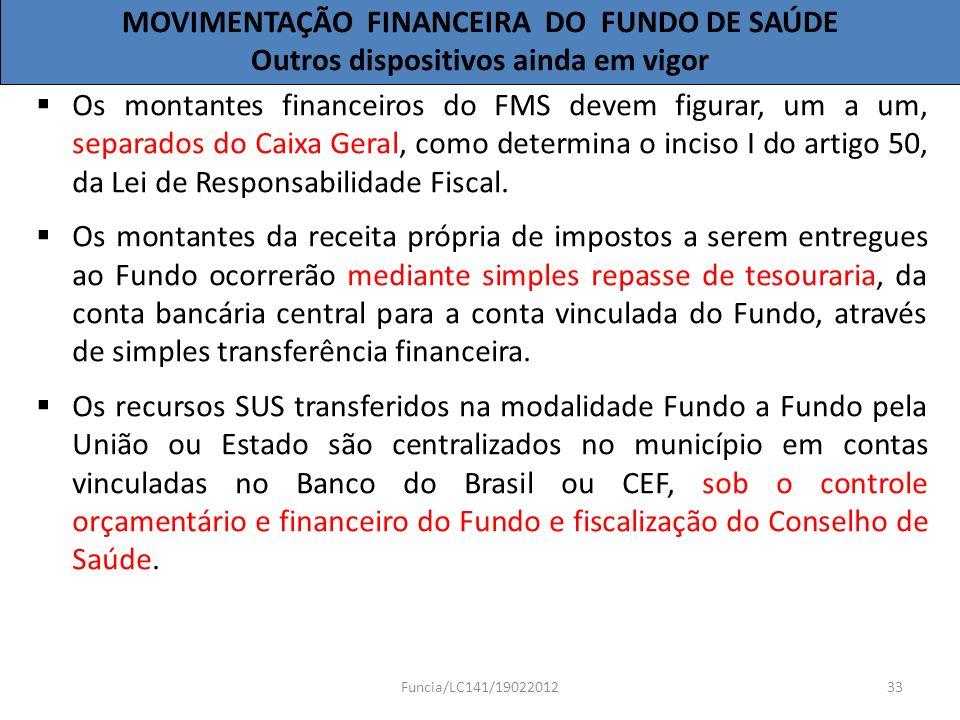 MOVIMENTAÇÃO FINANCEIRA DO FUNDO DE SAÚDE