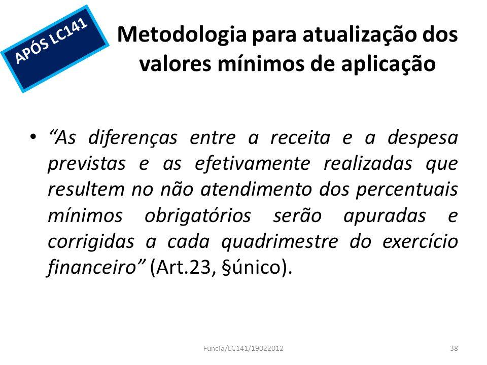 Metodologia para atualização dos valores mínimos de aplicação