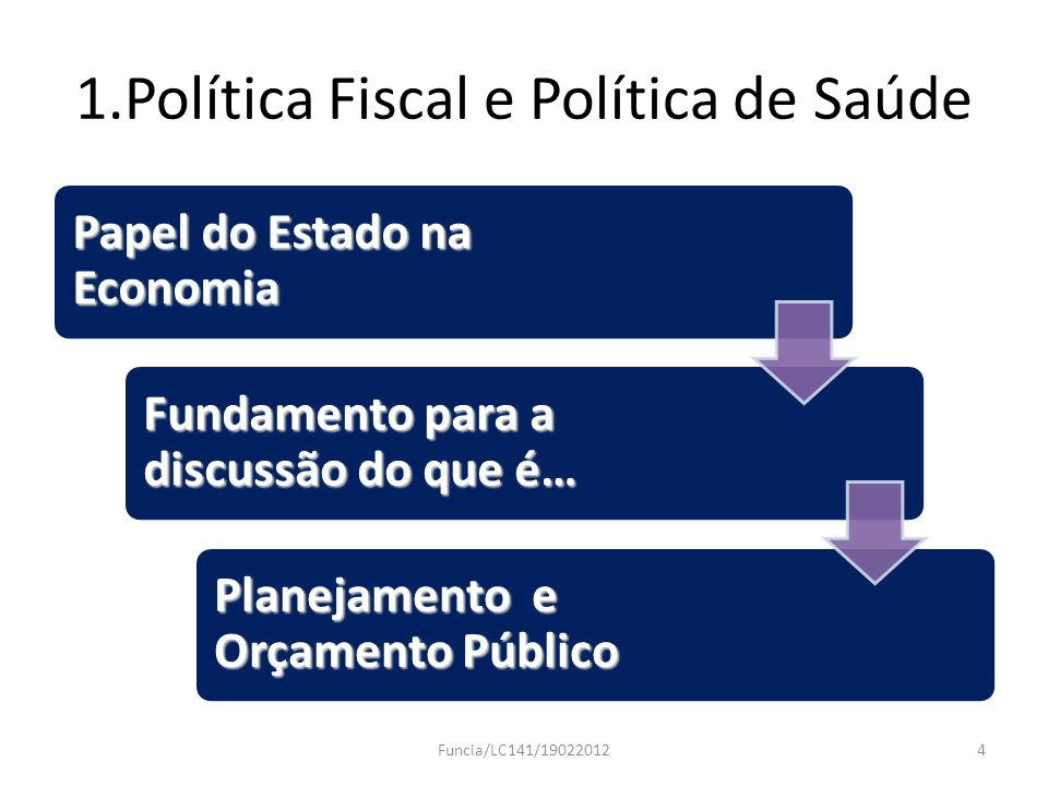 1.Política Fiscal e Política de Saúde