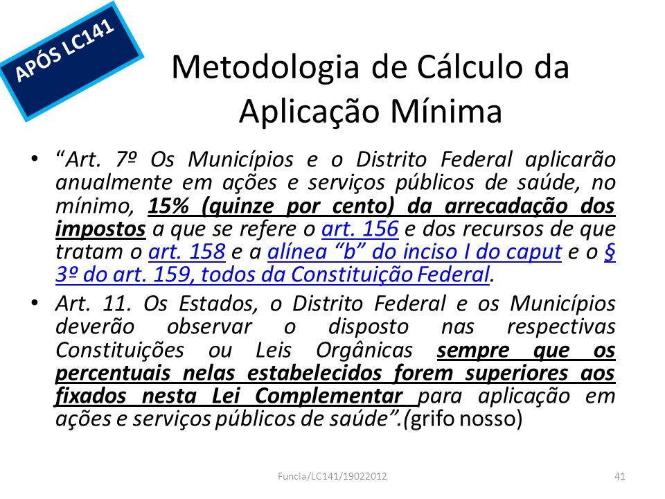Metodologia de Cálculo da Aplicação Mínima