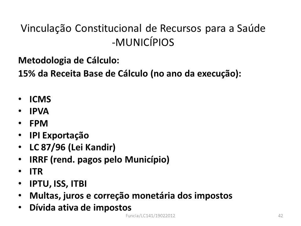 Vinculação Constitucional de Recursos para a Saúde -MUNICÍPIOS