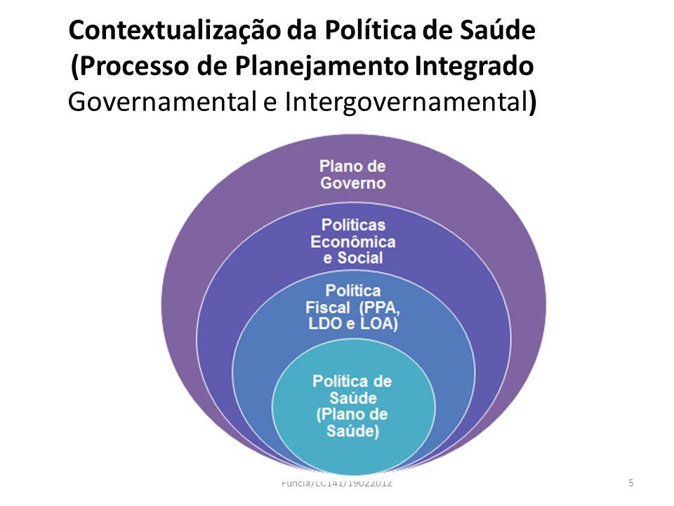 Contextualização da Política de Saúde (Processo de Planejamento Integrado Governamental e Intergovernamental)