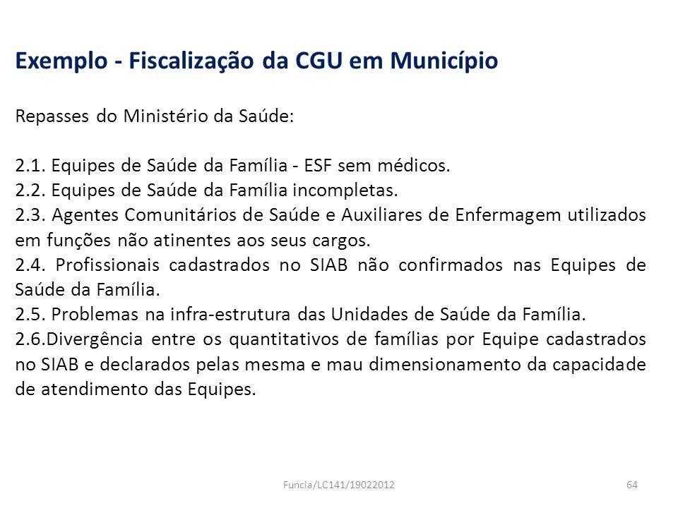 Exemplo - Fiscalização da CGU em Município