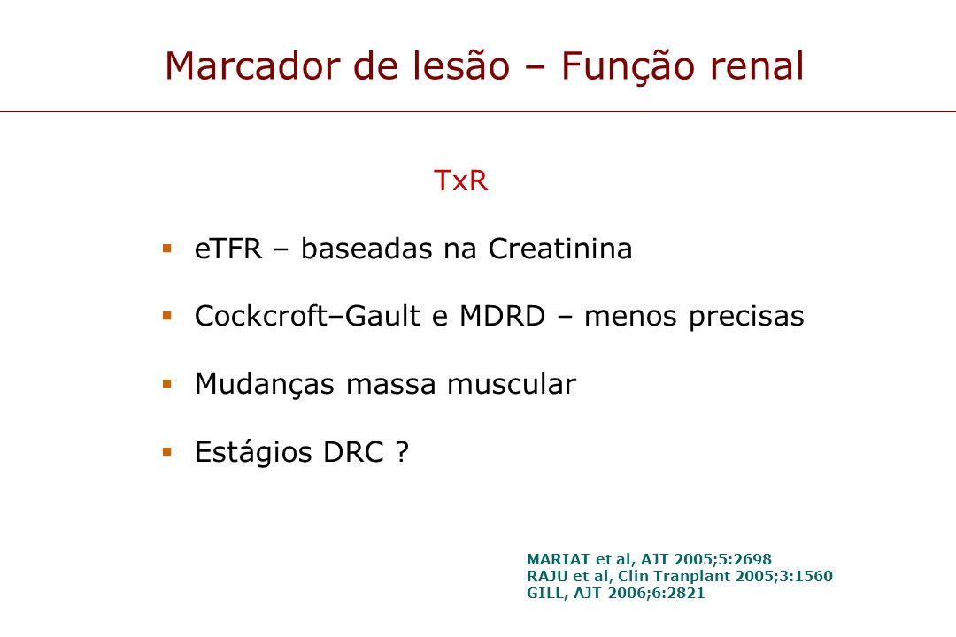 Marcador de lesão – Função renal