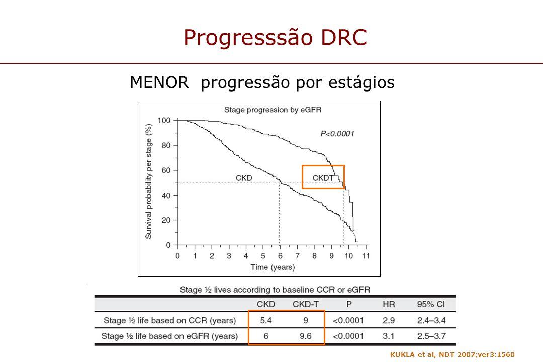 Progresssão DRC MENOR progressão por estágios