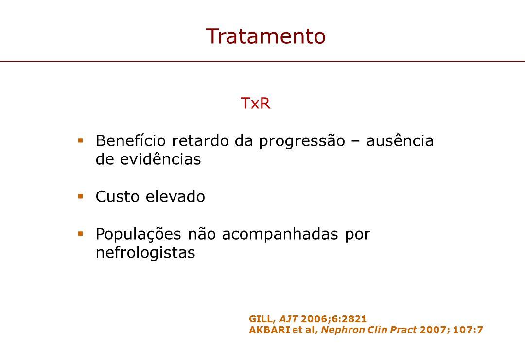 Tratamento TxR. Benefício retardo da progressão – ausência de evidências. Custo elevado. Populações não acompanhadas por nefrologistas.