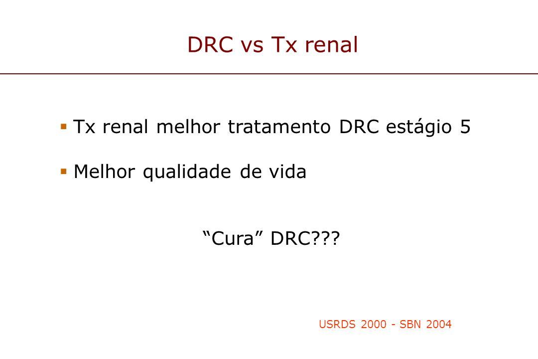 DRC vs Tx renal Tx renal melhor tratamento DRC estágio 5