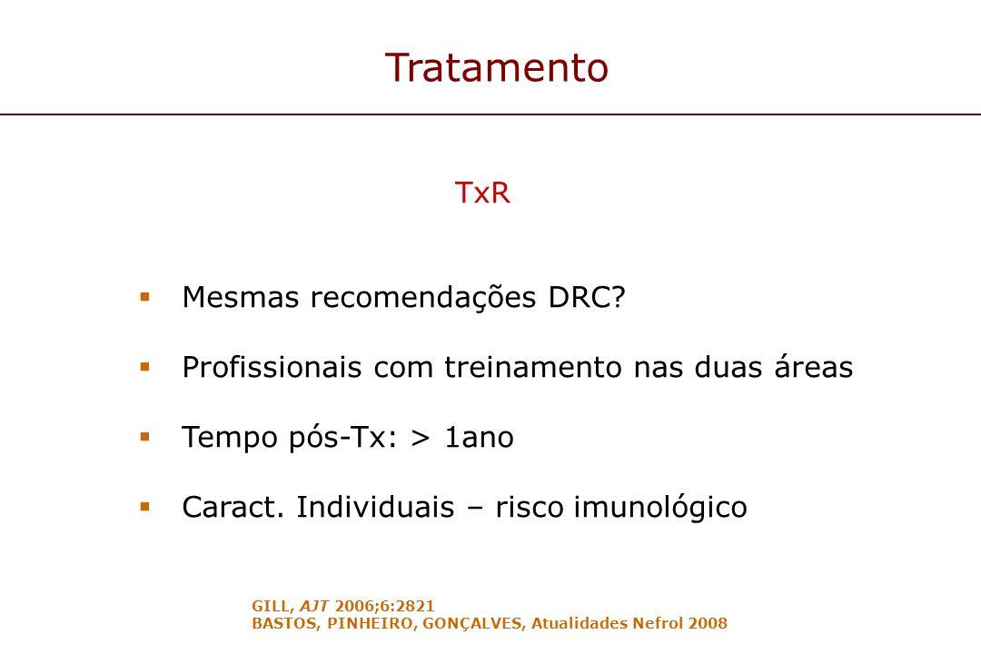 Tratamento TxR Mesmas recomendações DRC