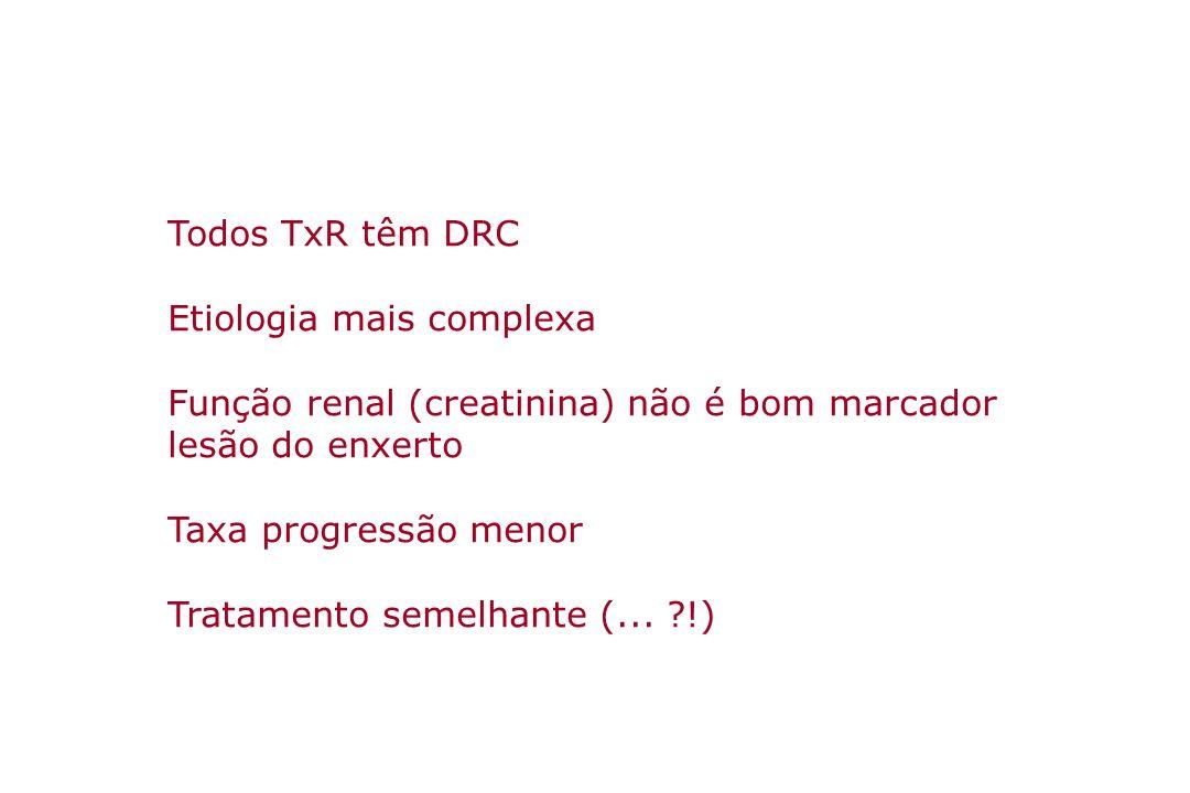 Todos TxR têm DRC Etiologia mais complexa. Função renal (creatinina) não é bom marcador. lesão do enxerto.