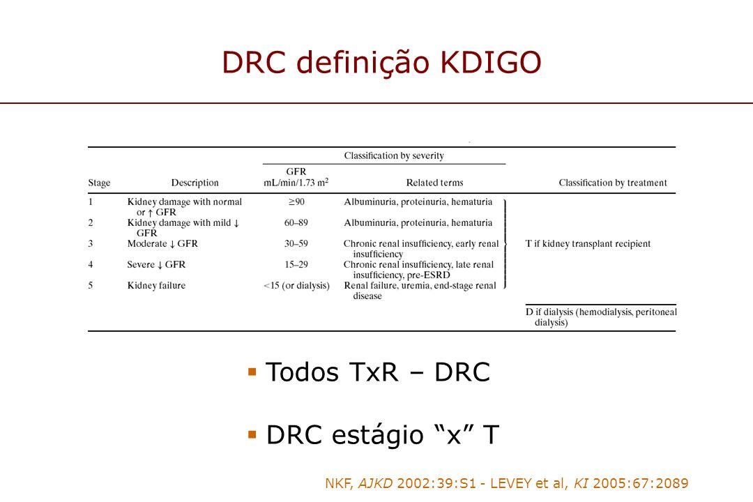DRC definição KDIGO Todos TxR – DRC DRC estágio x T