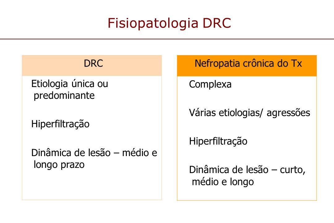 Nefropatia crônica do Tx