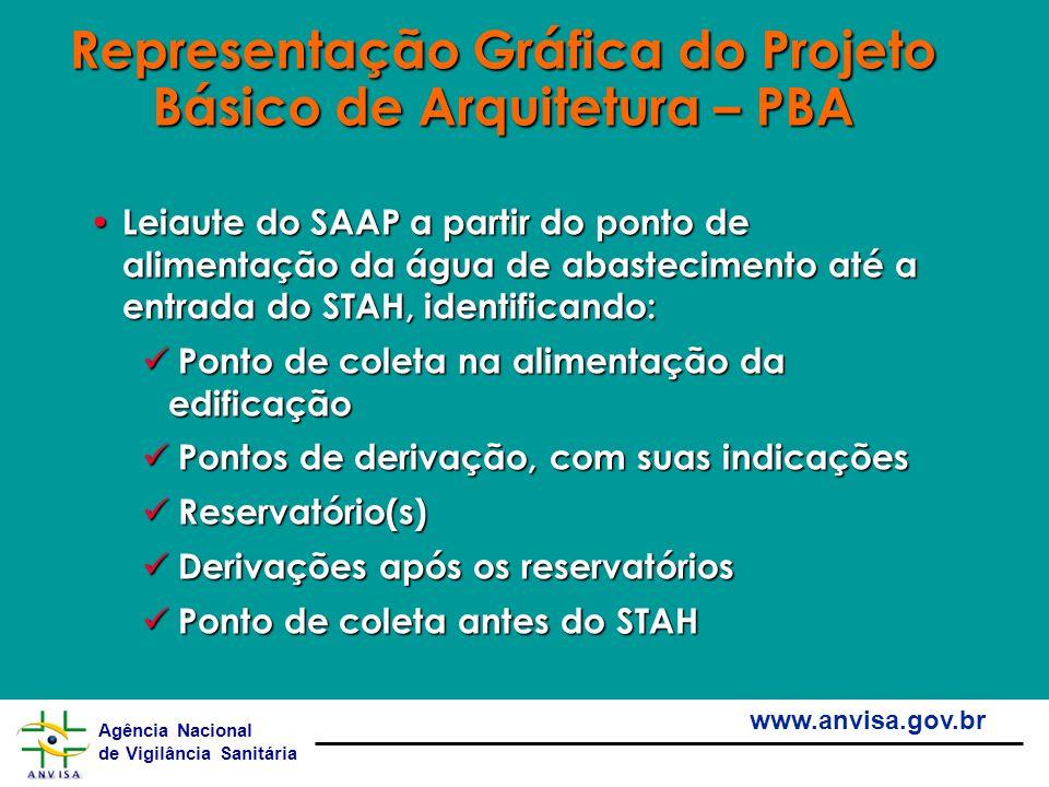 Representação Gráfica do Projeto Básico de Arquitetura – PBA