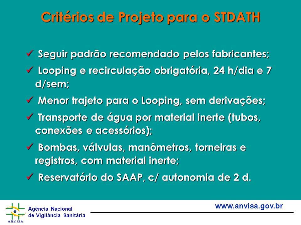Critérios de Projeto para o STDATH
