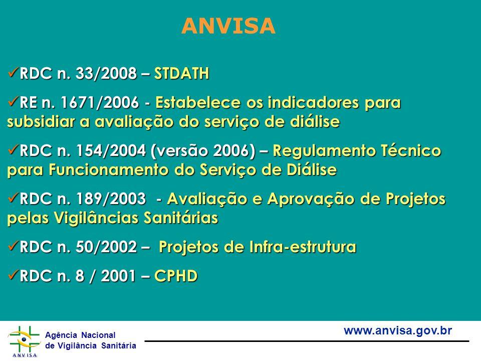 ANVISA RDC n. 33/2008 – STDATH. RE n. 1671/2006 - Estabelece os indicadores para subsidiar a avaliação do serviço de diálise.