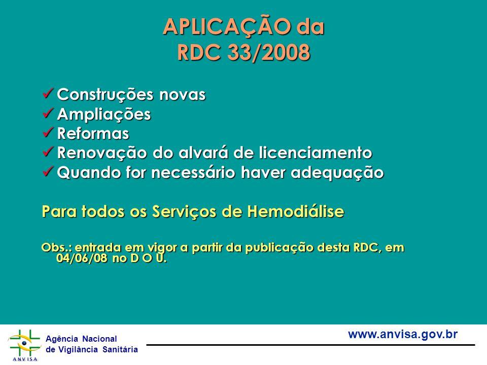 APLICAÇÃO da RDC 33/2008 Construções novas Ampliações Reformas