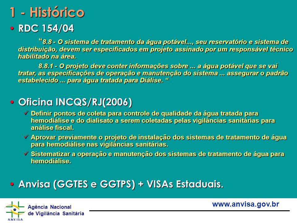 1 - Histórico RDC 154/04 Oficina INCQS/RJ(2006)