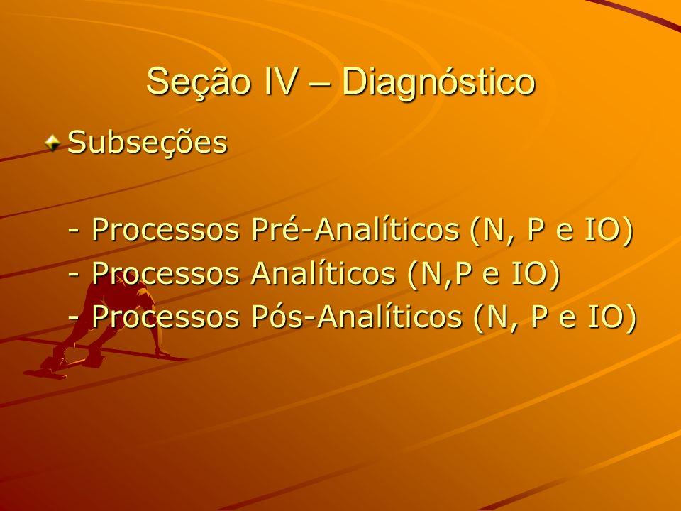 Seção IV – Diagnóstico Subseções