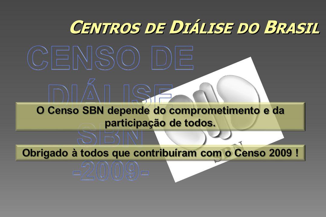 CENSO DE DIÁLISE SBN -2009- Centros de Diálise do Brasil