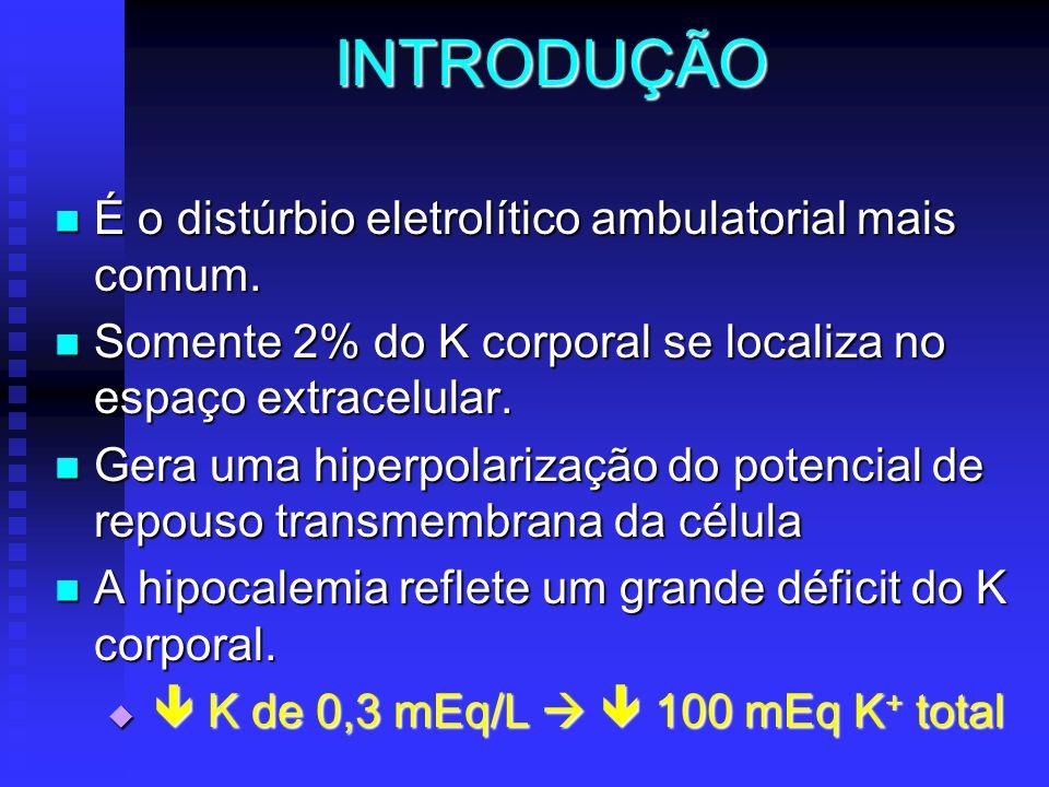INTRODUÇÃO É o distúrbio eletrolítico ambulatorial mais comum.