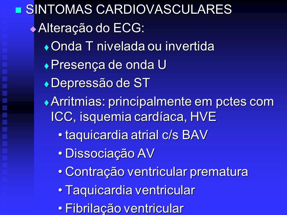 SINTOMAS CARDIOVASCULARES