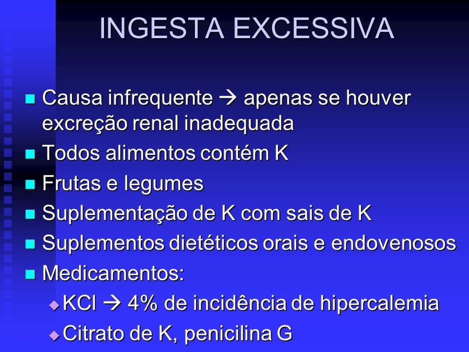INGESTA EXCESSIVA Causa infrequente  apenas se houver excreção renal inadequada. Todos alimentos contém K.