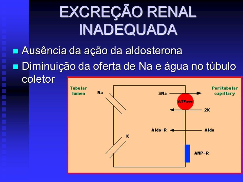 EXCREÇÃO RENAL INADEQUADA