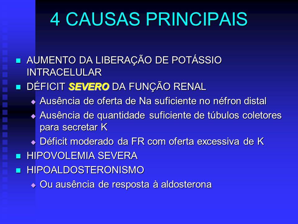 4 CAUSAS PRINCIPAIS AUMENTO DA LIBERAÇÃO DE POTÁSSIO INTRACELULAR
