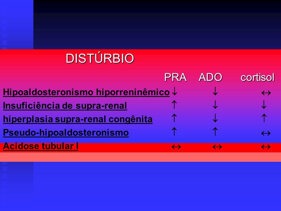 DISTÚRBIO PRA ADO cortisol Hipoaldosteronismo hiporreninêmico   