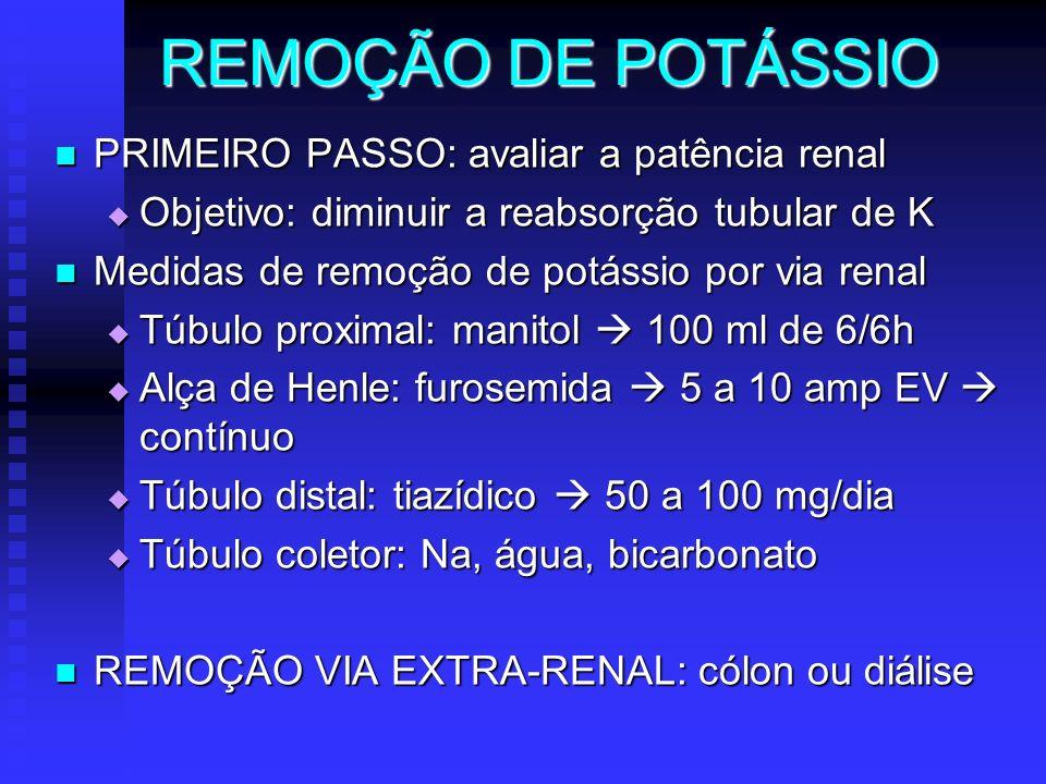 REMOÇÃO DE POTÁSSIO PRIMEIRO PASSO: avaliar a patência renal