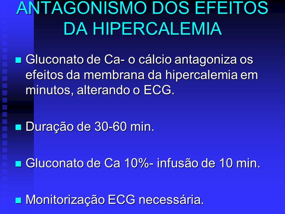 ANTAGONISMO DOS EFEITOS DA HIPERCALEMIA