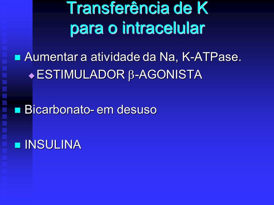 Transferência de K para o intracelular