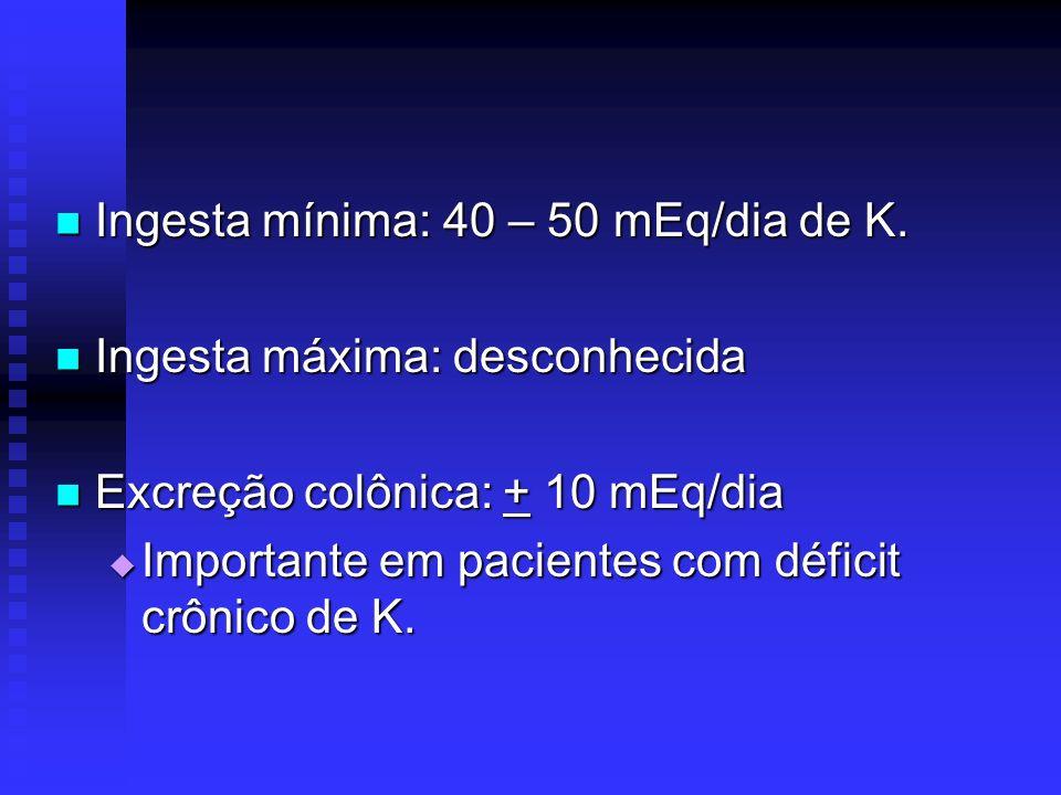 Ingesta mínima: 40 – 50 mEq/dia de K.