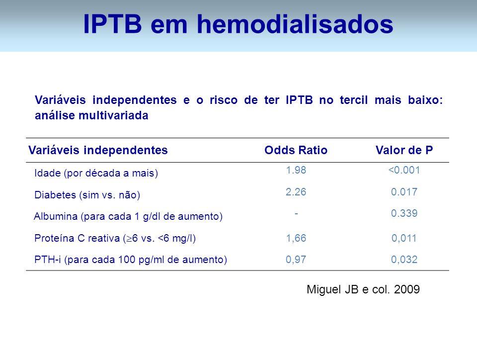 IPTB em hemodialisados
