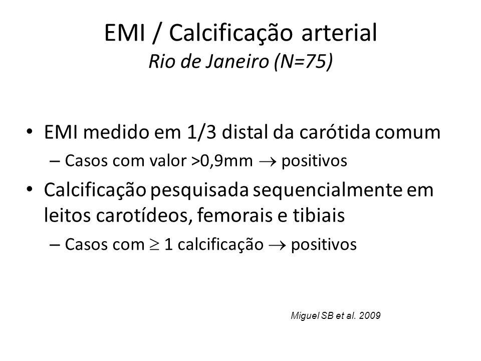EMI / Calcificação arterial Rio de Janeiro (N=75)