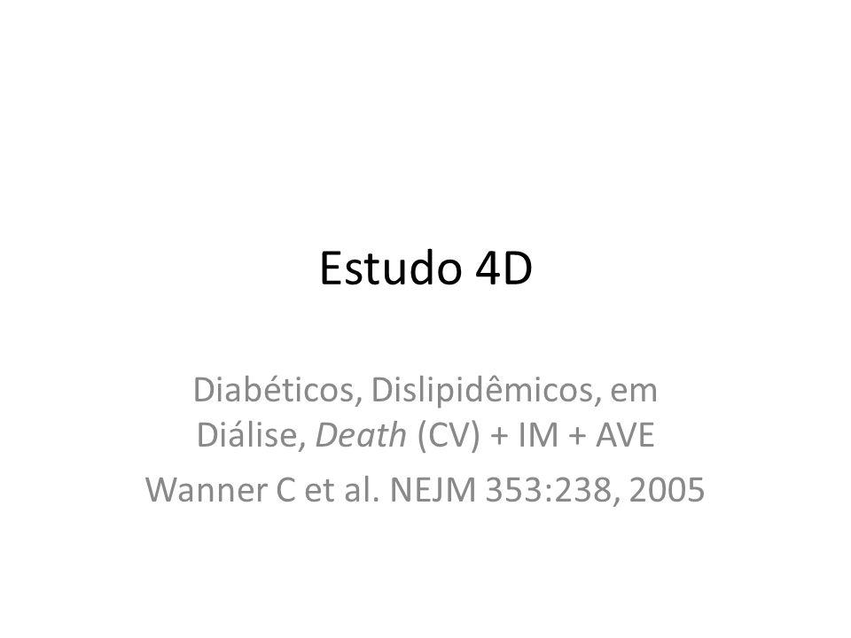 Diabéticos, Dislipidêmicos, em Diálise, Death (CV) + IM + AVE