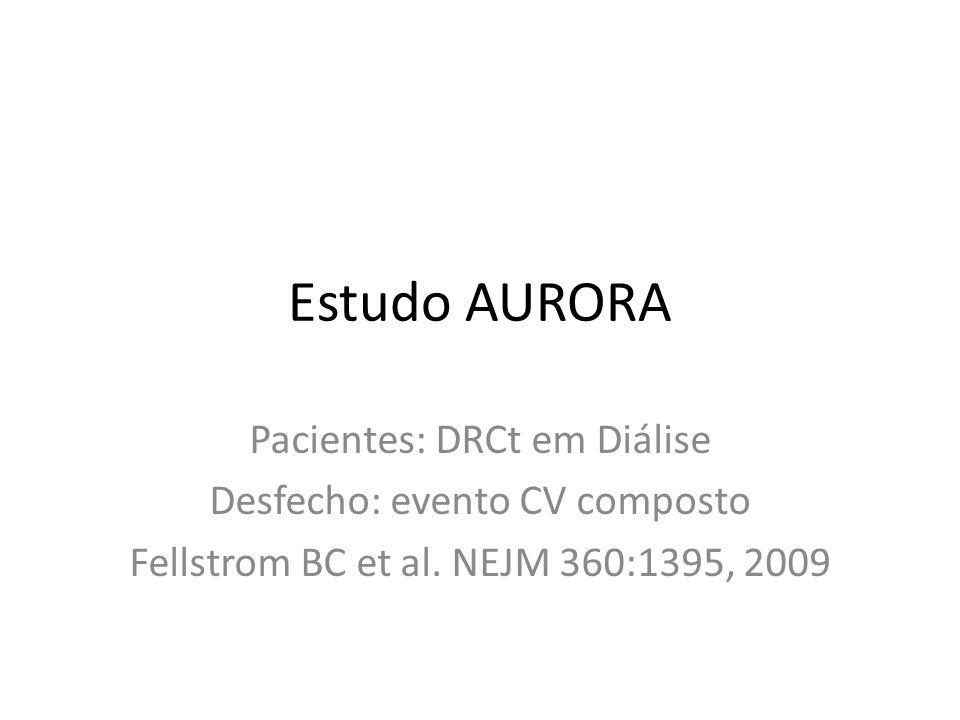 Estudo AURORA Pacientes: DRCt em Diálise Desfecho: evento CV composto