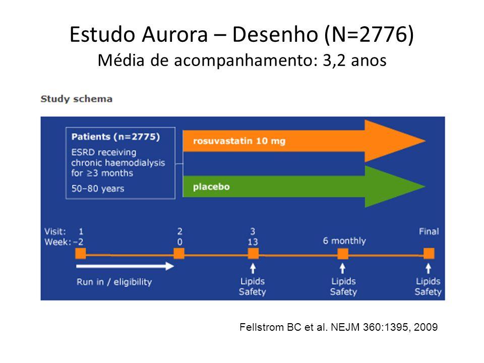 Estudo Aurora – Desenho (N=2776) Média de acompanhamento: 3,2 anos