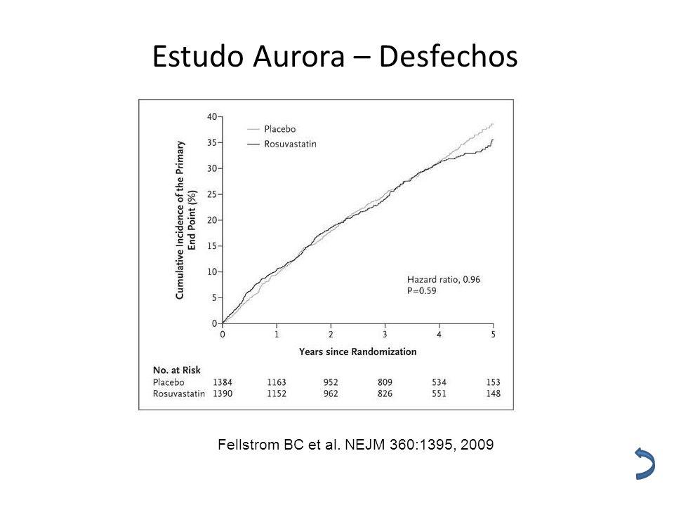 Estudo Aurora – Desfechos