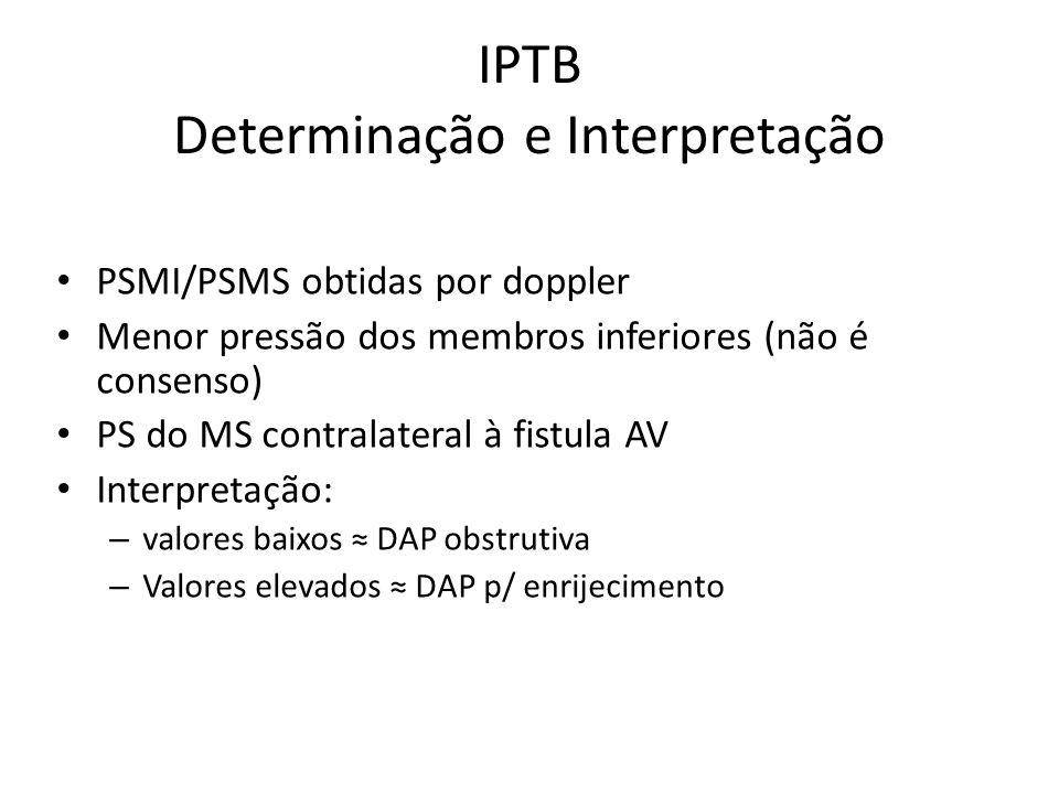 IPTB Determinação e Interpretação